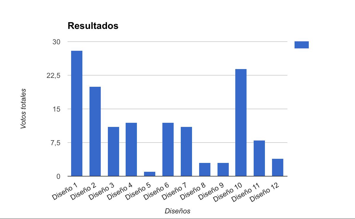 Captura de pantalla 2015-09-07 a las 10.02.31